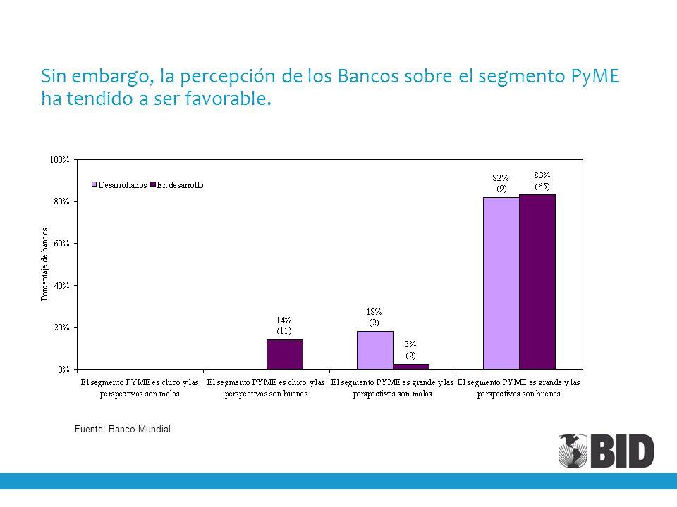 Sin embargo, la percepción de los Bancos sobre el segmento PyME ha tendido a ser favorable.