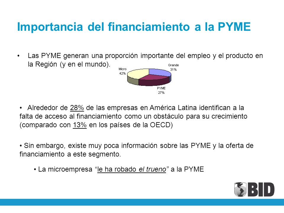 Importancia del financiamiento a la PYME