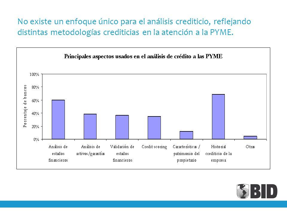 No existe un enfoque único para el análisis crediticio, reflejando distintas metodologías crediticias en la atención a la PYME.