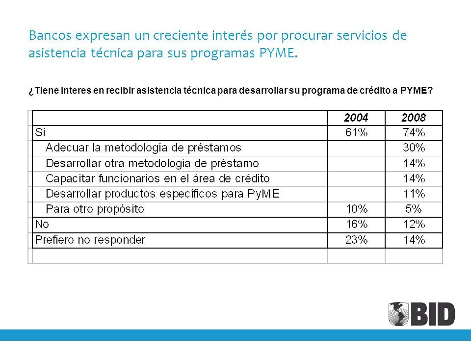 Bancos expresan un creciente interés por procurar servicios de asistencia técnica para sus programas PYME.