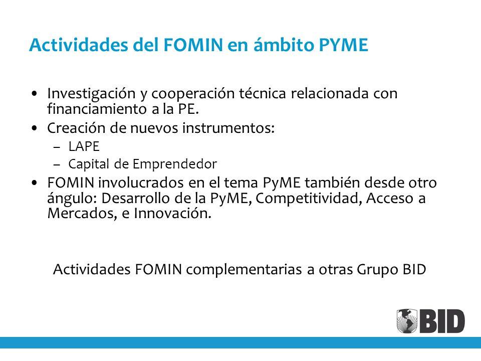 Actividades del FOMIN en ámbito PYME
