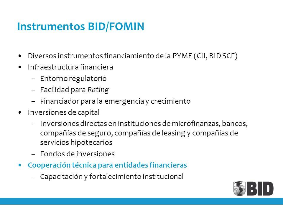 Instrumentos BID/FOMIN