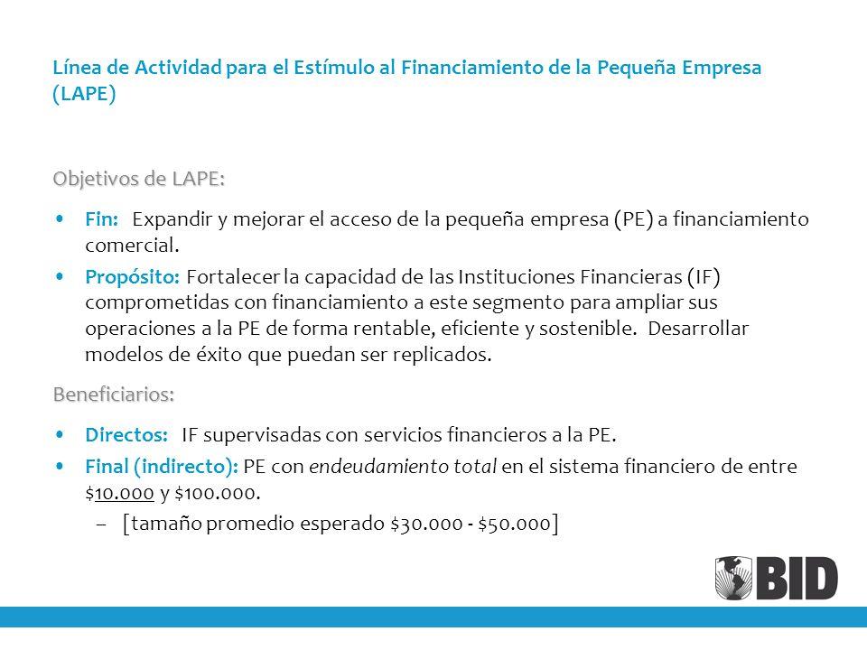 Directos: IF supervisadas con servicios financieros a la PE.