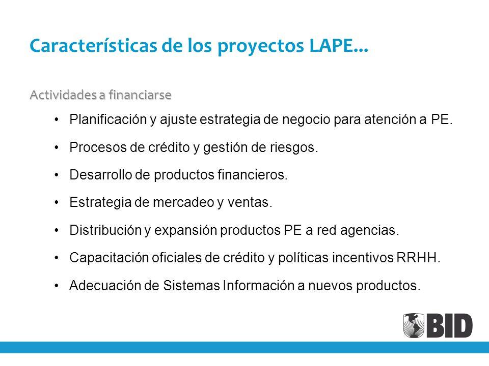 Características de los proyectos LAPE...