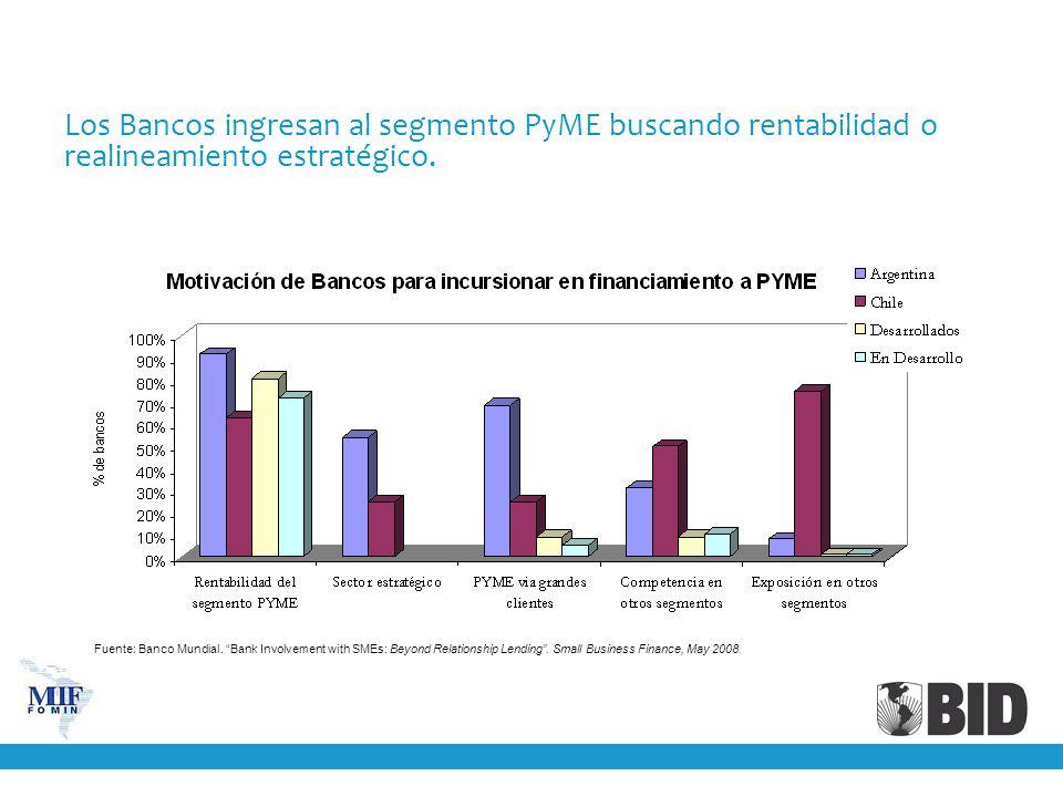 Los Bancos ingresan al segmento PyME buscando rentabilidad o realineamiento estratégico.
