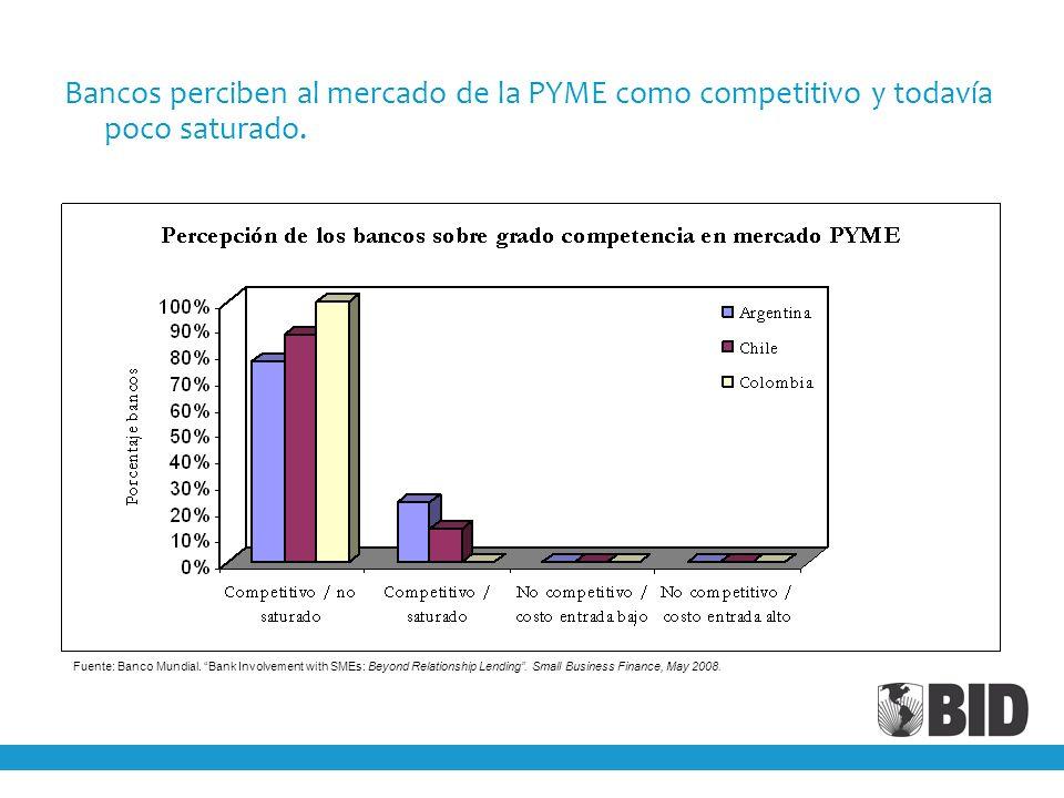 Bancos perciben al mercado de la PYME como competitivo y todavía poco saturado.