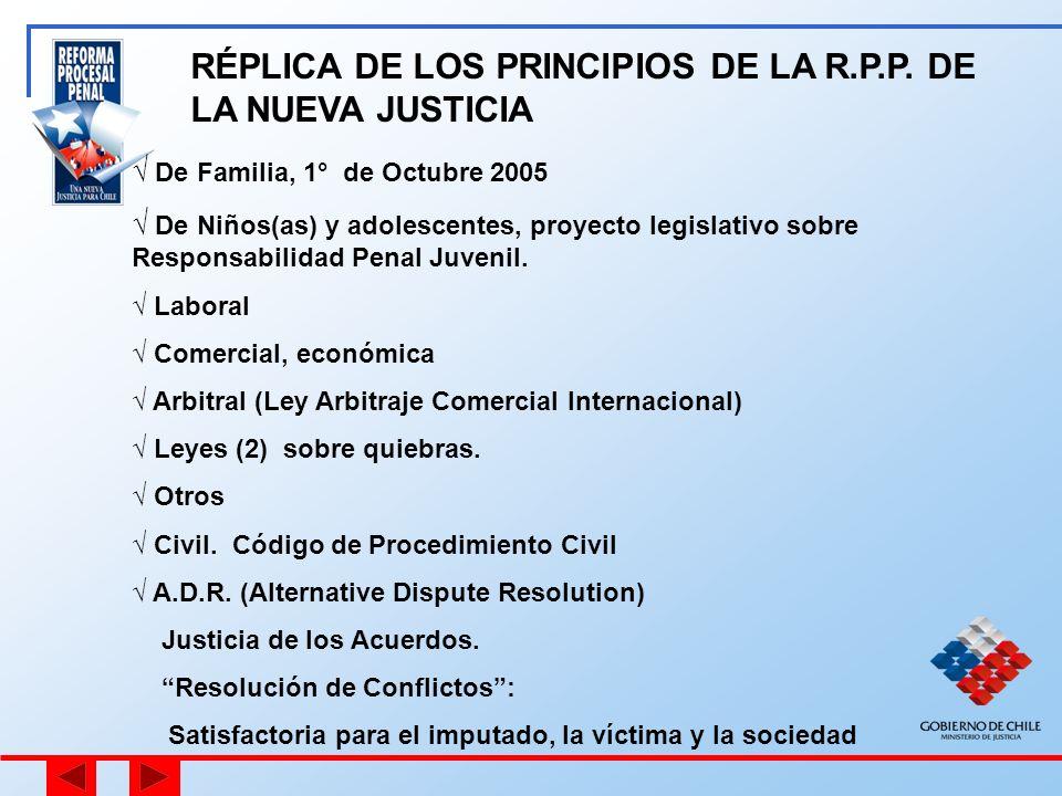 RÉPLICA DE LOS PRINCIPIOS DE LA R.P.P. DE LA NUEVA JUSTICIA