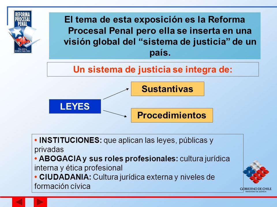 Un sistema de justicia se integra de: