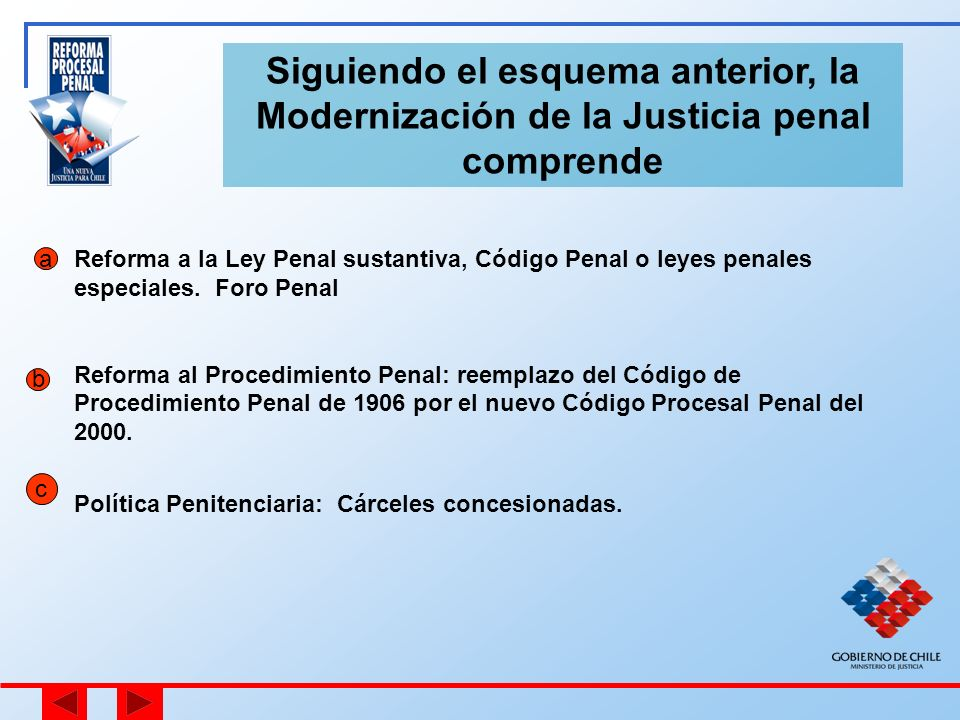 Siguiendo el esquema anterior, la Modernización de la Justicia penal comprende