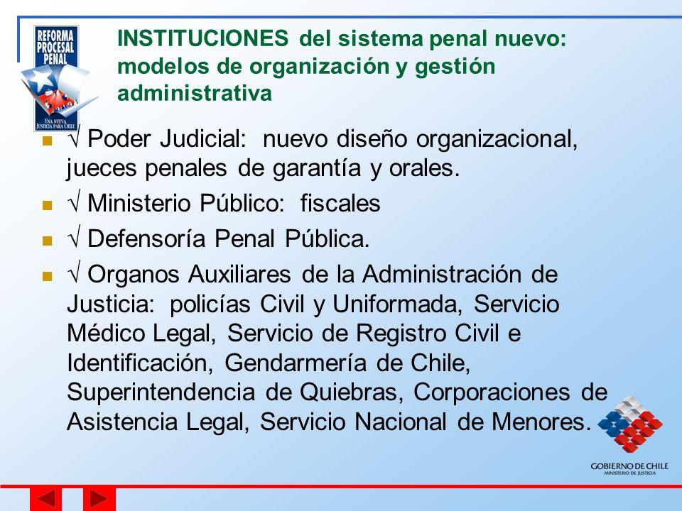 √ Ministerio Público: fiscales √ Defensoría Penal Pública.