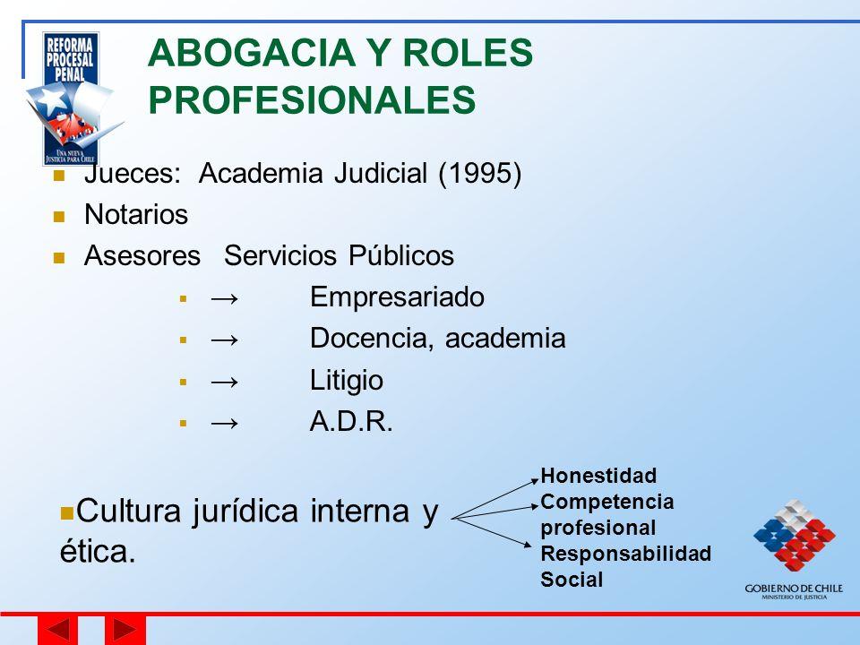 ABOGACIA Y ROLES PROFESIONALES