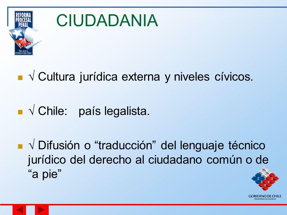 CIUDADANIA √ Cultura jurídica externa y niveles cívicos.