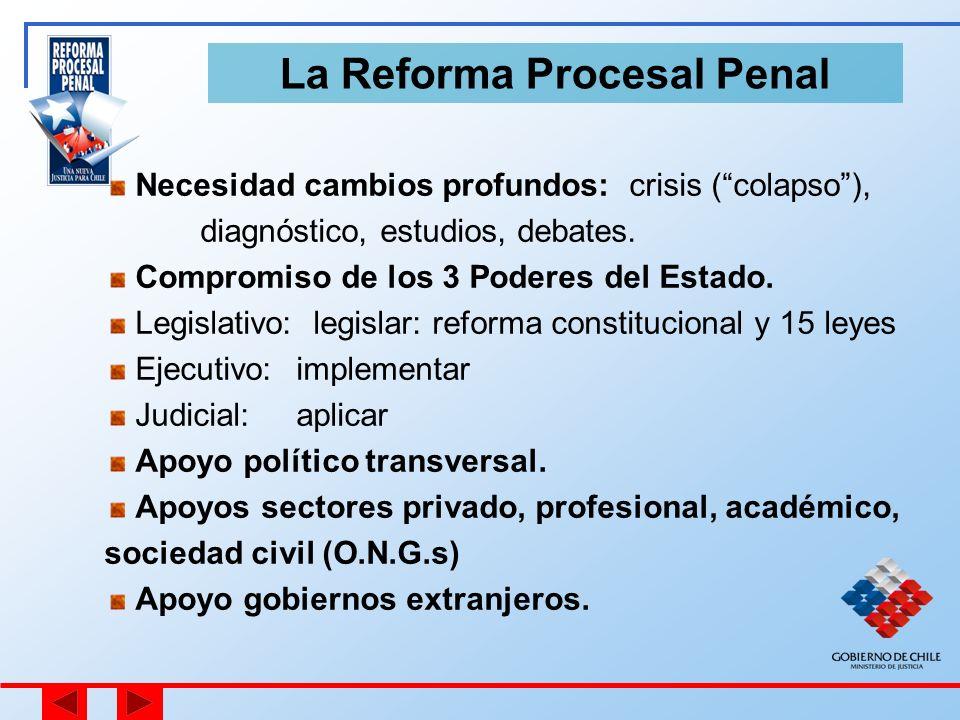 La Reforma Procesal Penal