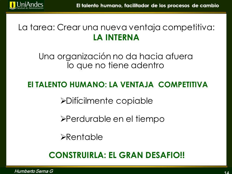 La tarea: Crear una nueva ventaja competitiva: LA INTERNA