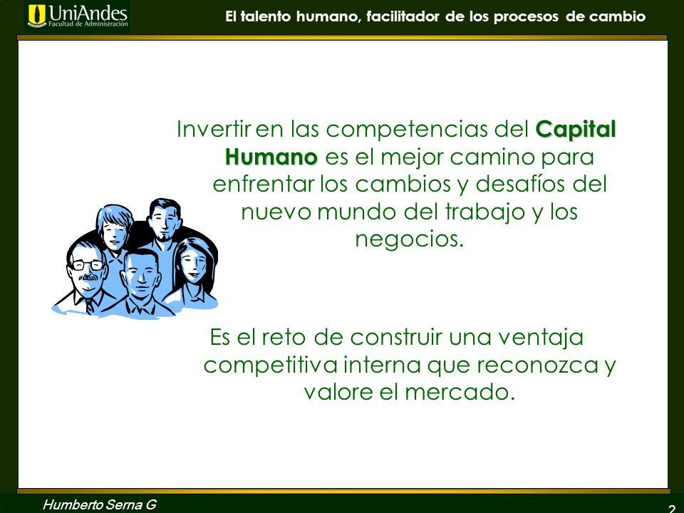 Invertir en las competencias del Capital Humano es el mejor camino para enfrentar los cambios y desafíos del nuevo mundo del trabajo y los negocios.