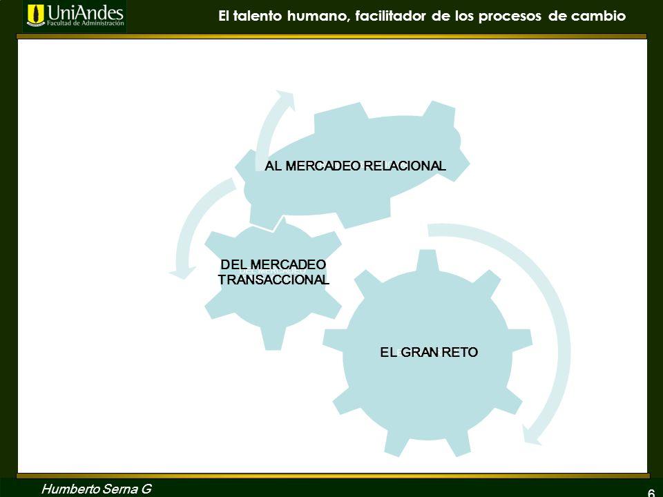 AL MERCADEO RELACIONAL