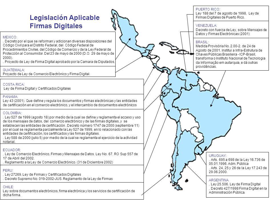 Legislación Aplicable Firmas Digitales