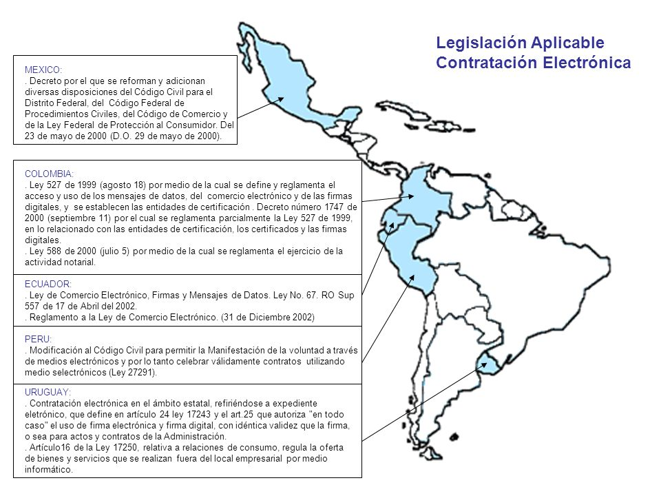 Legislación Aplicable Contratación Electrónica