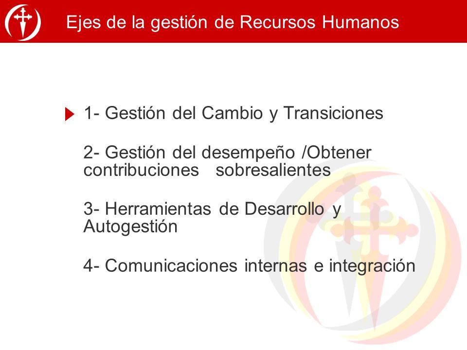 Ejes de la gestión de Recursos Humanos
