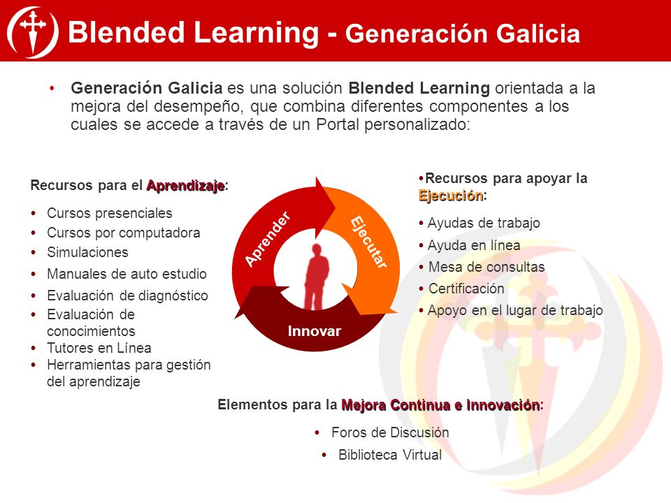 Blended Learning - Generación Galicia