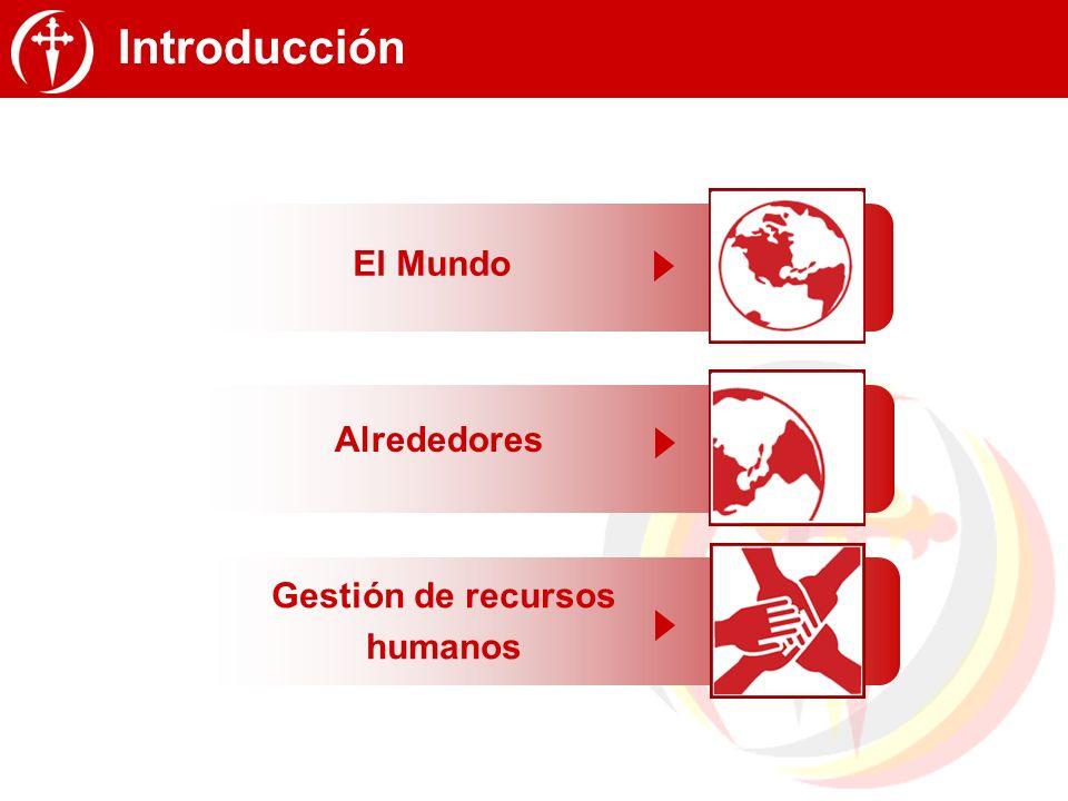 Introducción El Mundo Alrededores Gestión de recursos humanos