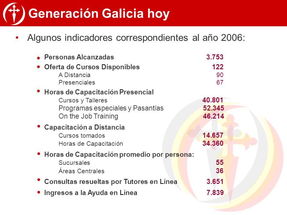 Generación Galicia hoy
