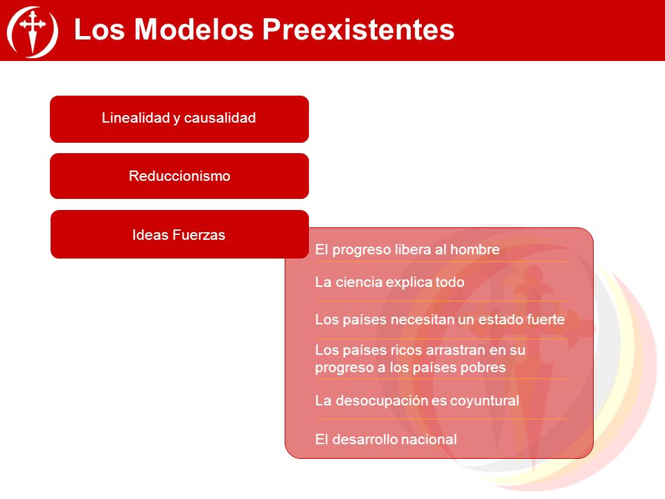Los Modelos Preexistentes