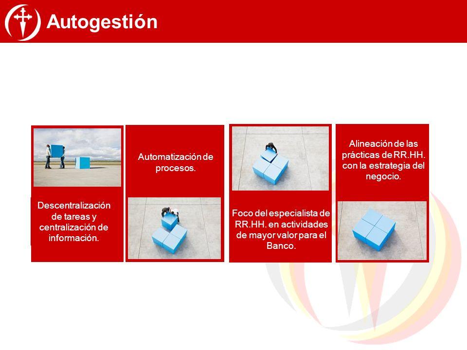 Autogestión Alineación de las prácticas de RR.HH. con la estrategia del negocio. Automatización de procesos.