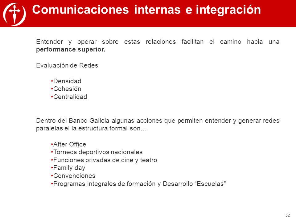 Comunicaciones internas e integración