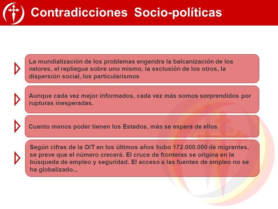 Contradicciones Socio-políticas