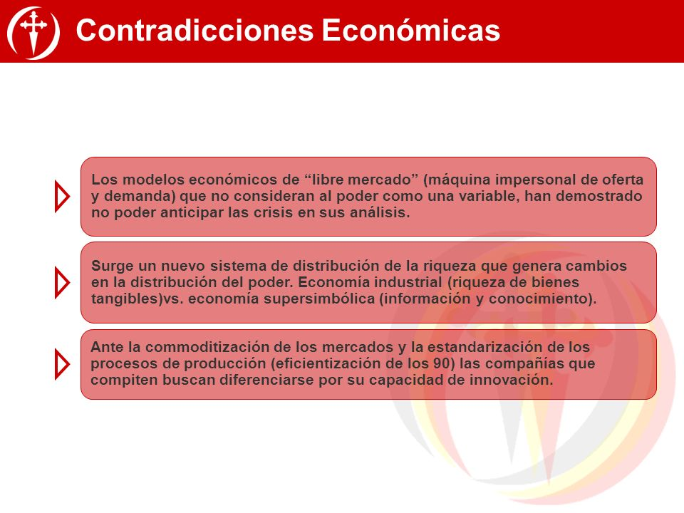 Contradicciones Económicas