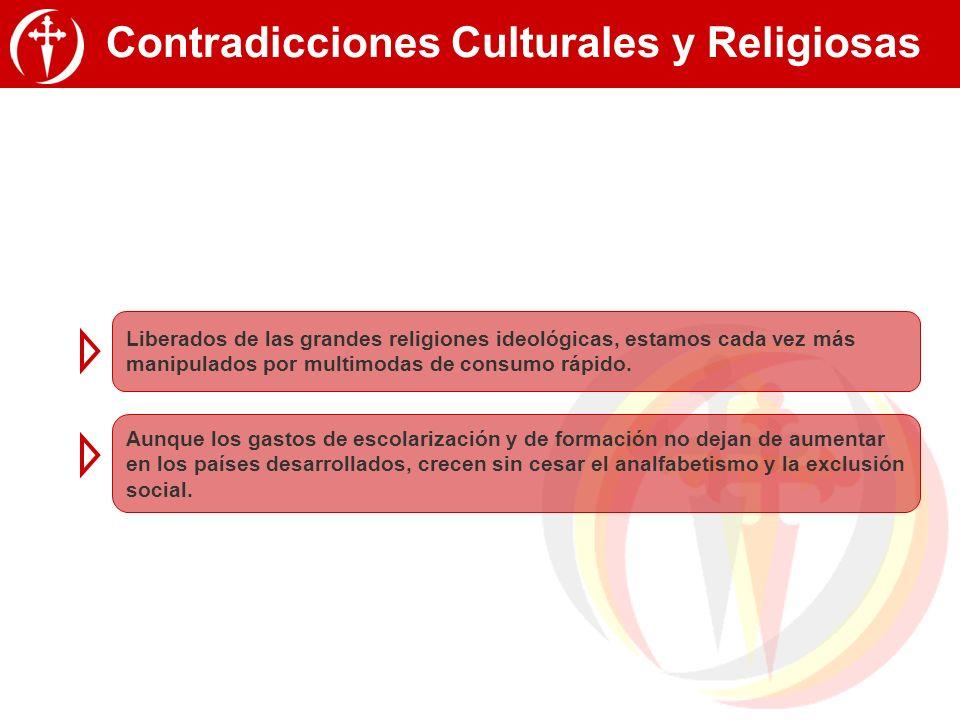 Contradicciones Culturales y Religiosas
