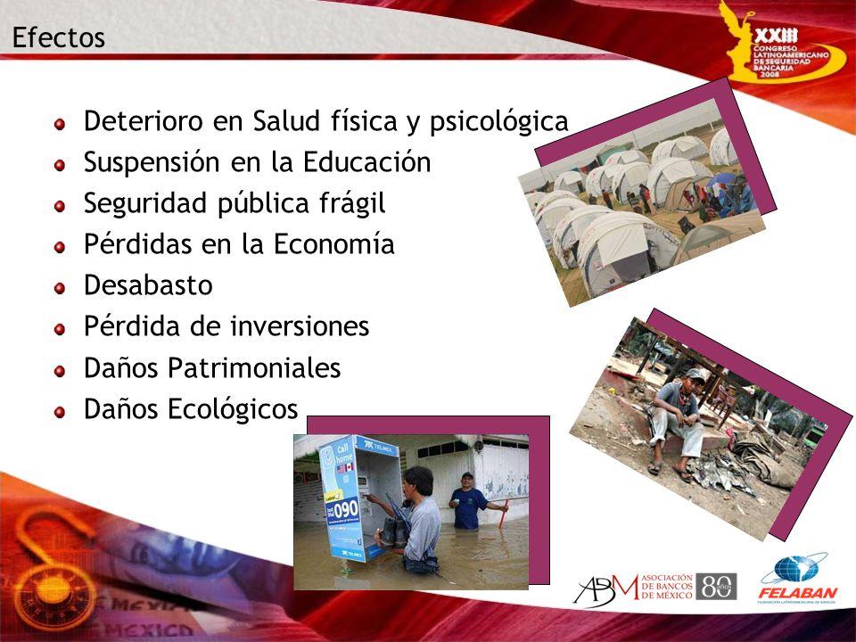 EfectosDeterioro en Salud física y psicológica. Suspensión en la Educación. Seguridad pública frágil.