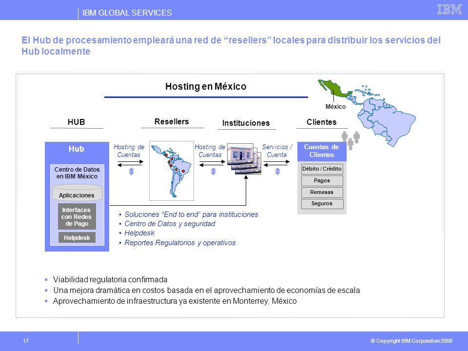 Centro de Datos en IBM México