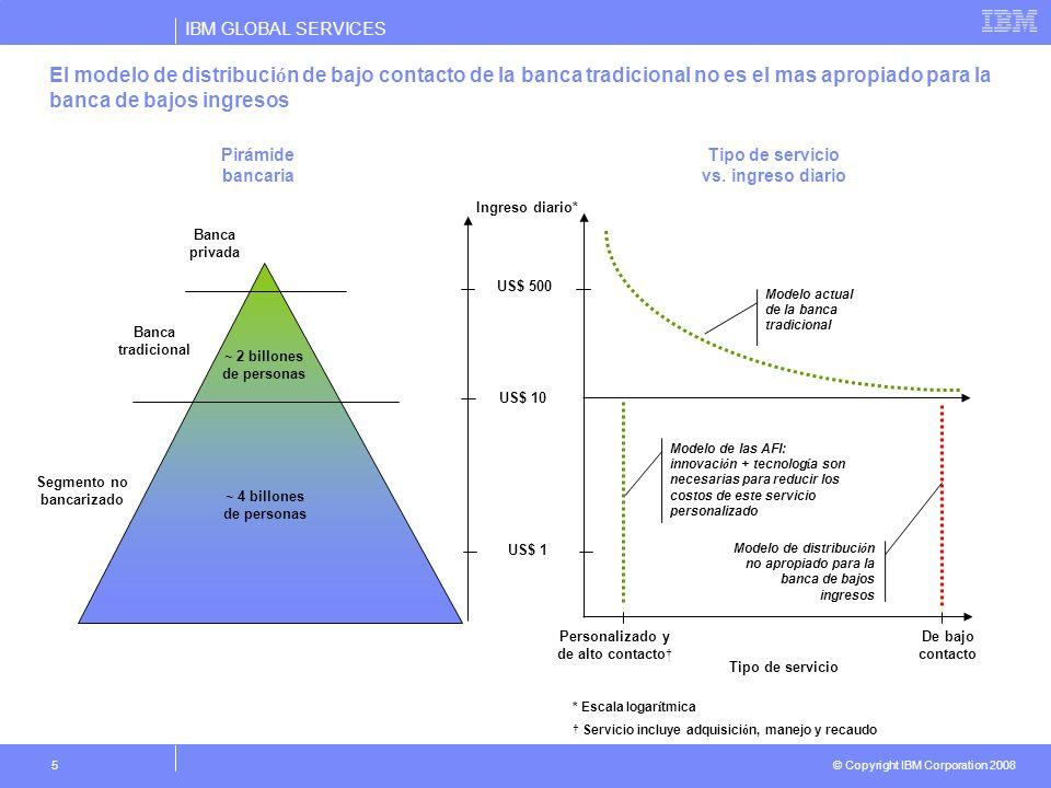 El modelo de distribución de bajo contacto de la banca tradicional no es el mas apropiado para la banca de bajos ingresos