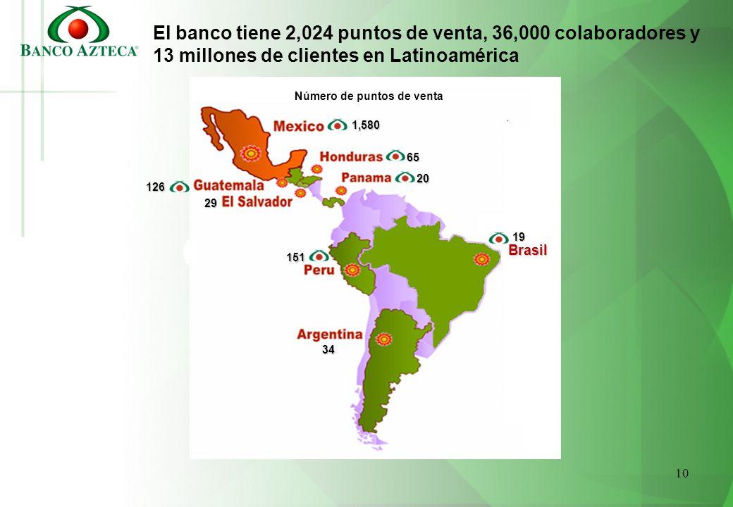 El banco tiene 2,024 puntos de venta, 36,000 colaboradores y 13 millones de clientes en Latinoamérica