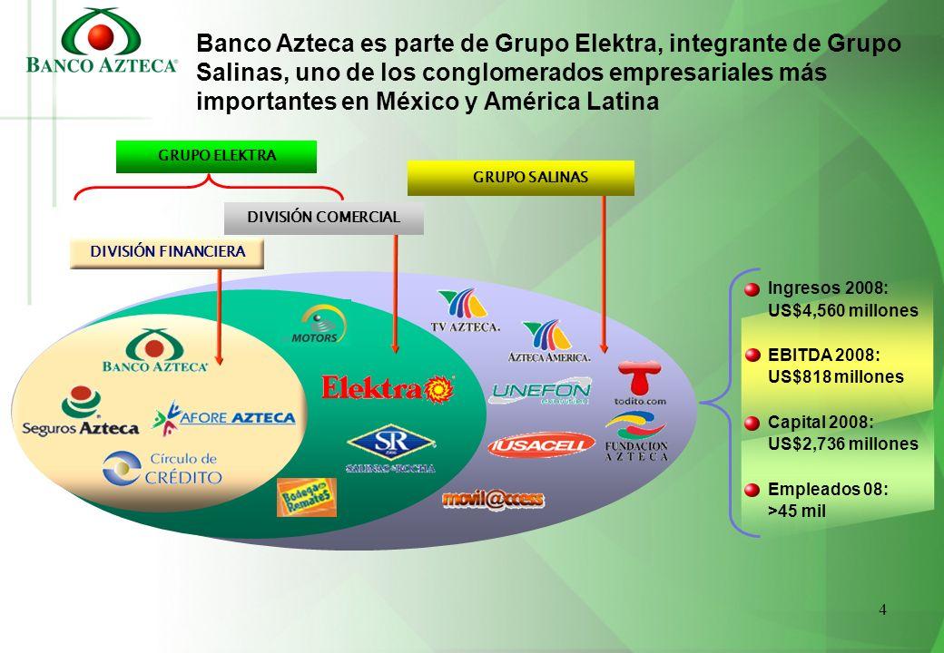 Banco Azteca es parte de Grupo Elektra, integrante de Grupo Salinas, uno de los conglomerados empresariales más importantes en México y América Latina