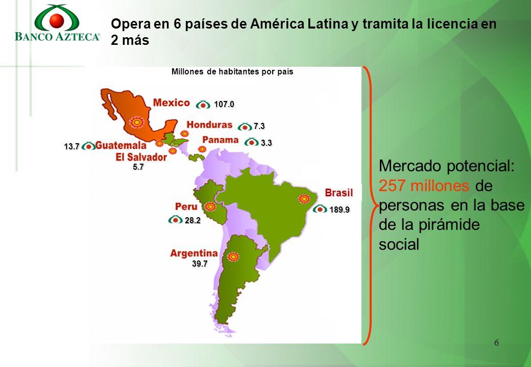 Opera en 6 países de América Latina y tramita la licencia en 2 más