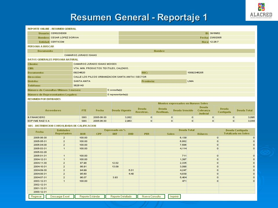 Resumen General - Reportaje 1