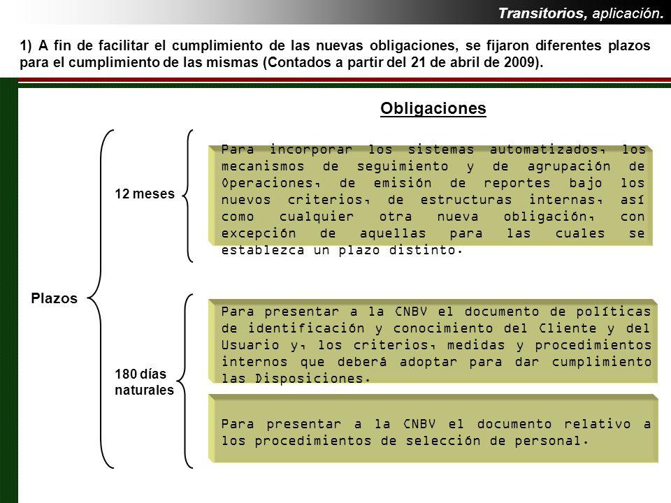 Obligaciones Transitorios, aplicación. Plazos