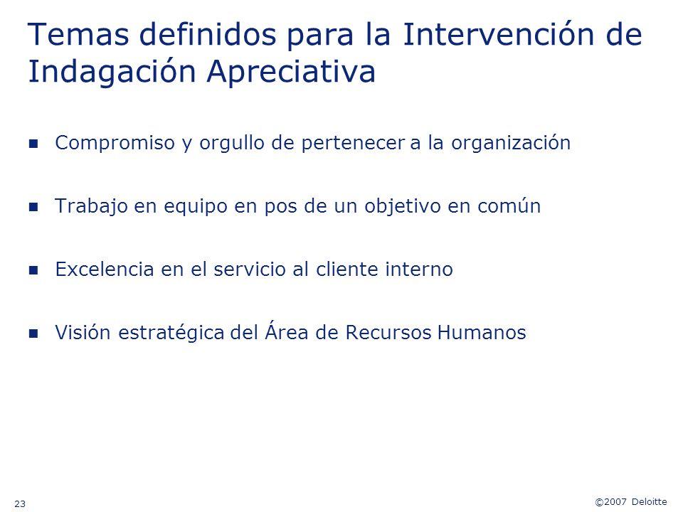 Temas definidos para la Intervención de Indagación Apreciativa