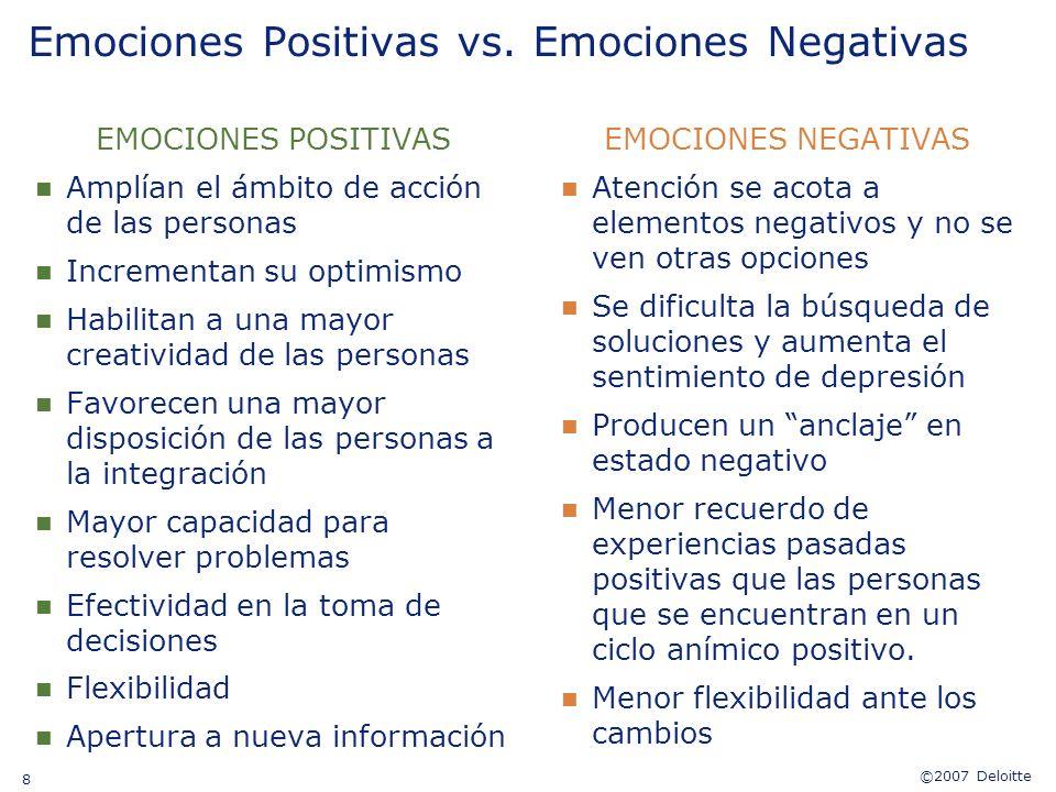 Emociones Positivas vs. Emociones Negativas