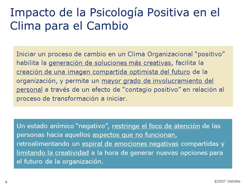 Impacto de la Psicología Positiva en el Clima para el Cambio