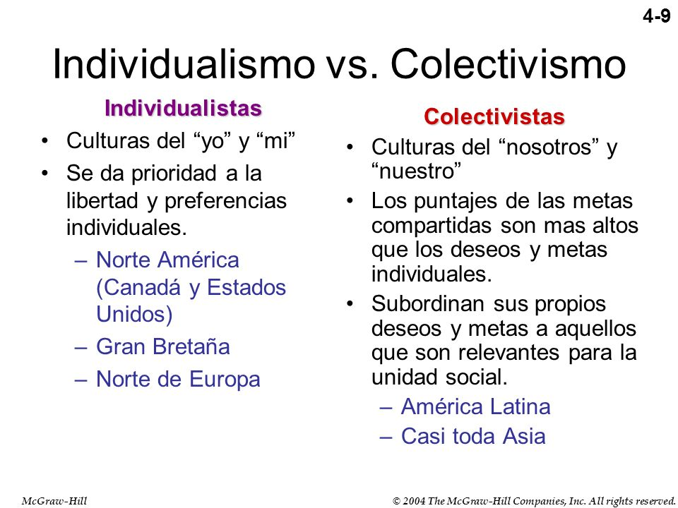 Individualismo vs. Colectivismo