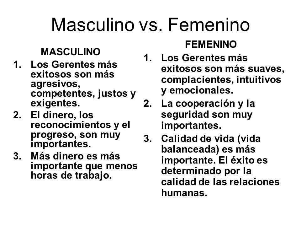Masculino vs. Femenino MASCULINO FEMENINO