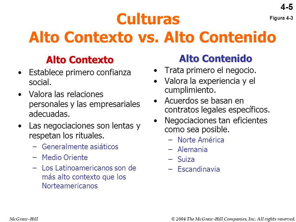 Culturas Alto Contexto vs. Alto Contenido