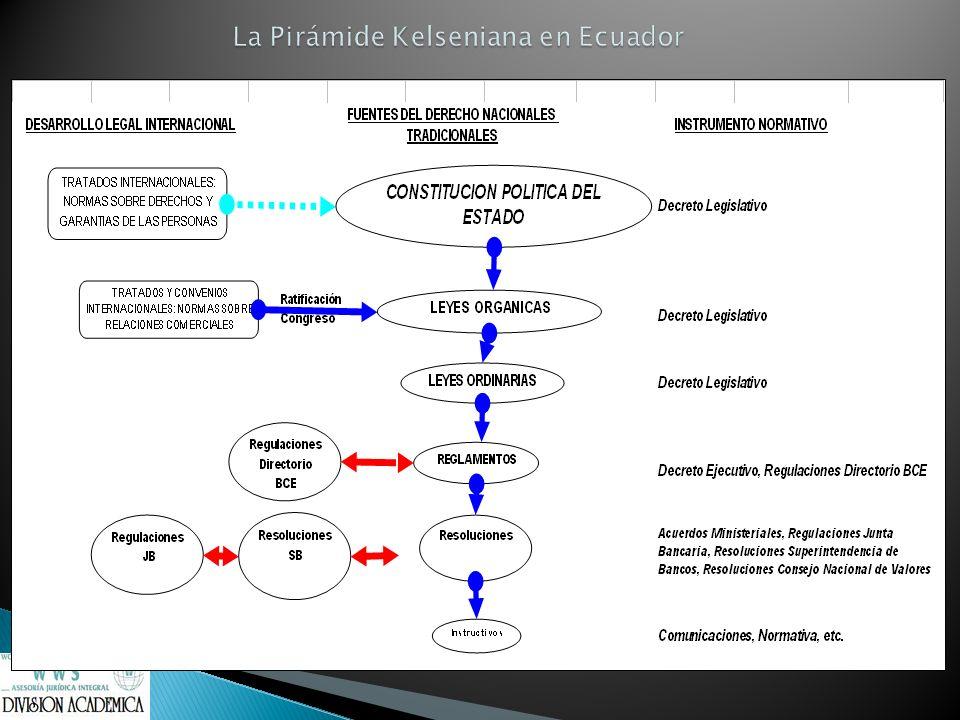 La Pirámide Kelseniana en Ecuador