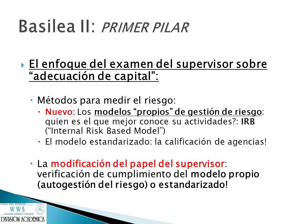 Basilea II: PRIMER PILAR