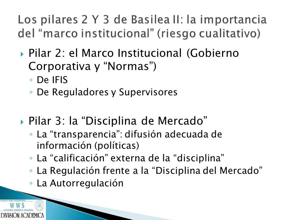 Los pilares 2 Y 3 de Basilea II: la importancia del marco institucional (riesgo cualitativo)