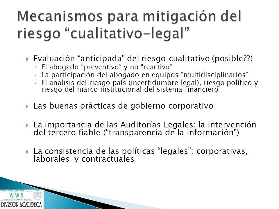 Mecanismos para mitigación del riesgo cualitativo-legal